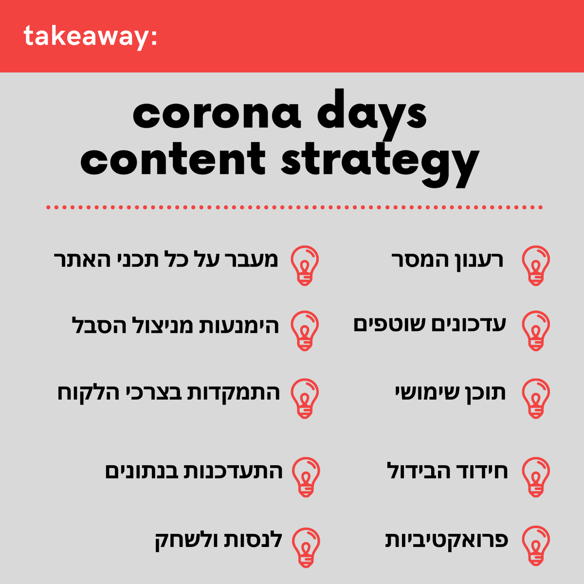 corona days content strategy