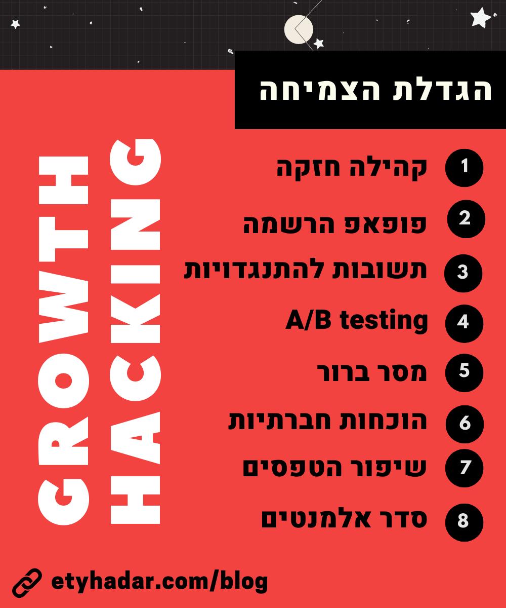 growth hacking להגדיל את קהל המשתמשים וההמרות באתר