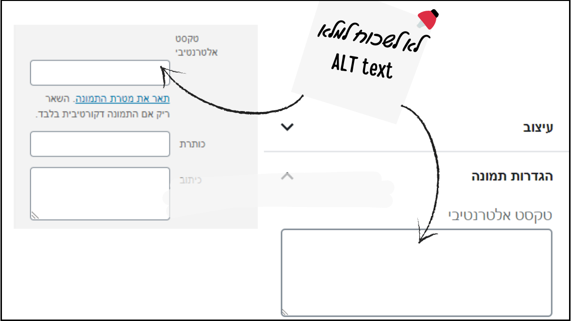 how to add ALT text to images on WordPress site