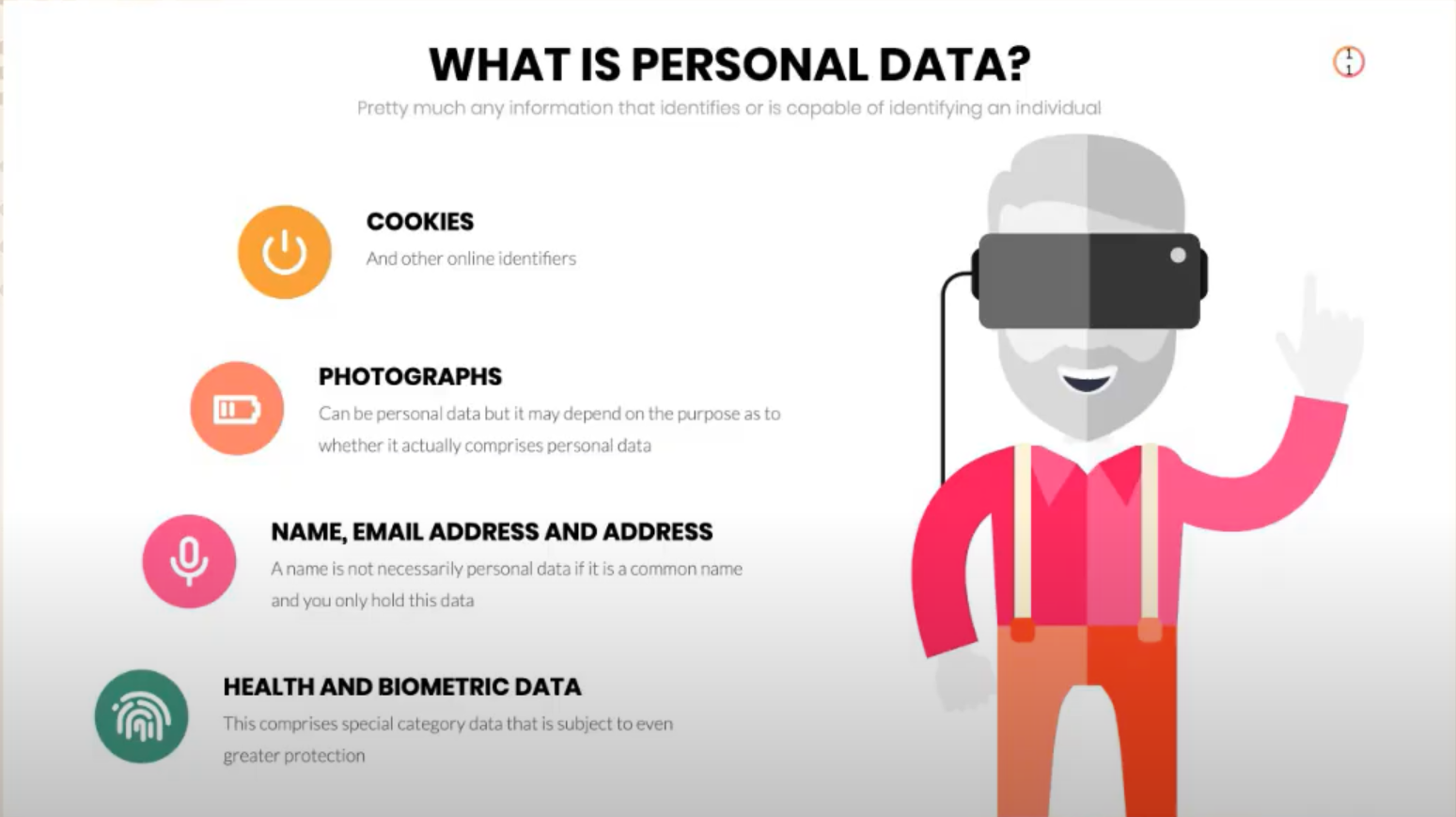 what is personal data WordCamp Europe 2020