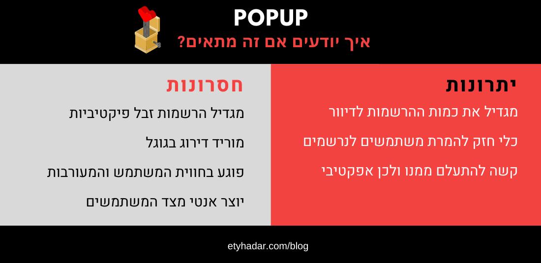 popup פופאפ באתר יתרונות וחסרונות